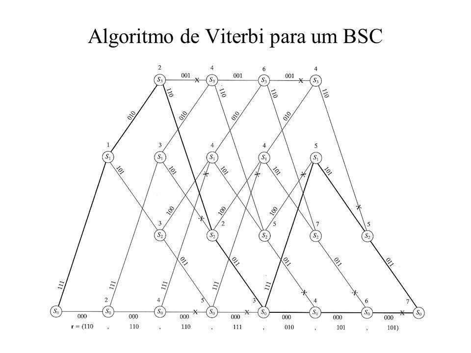 Algoritmo de Viterbi para um BSC