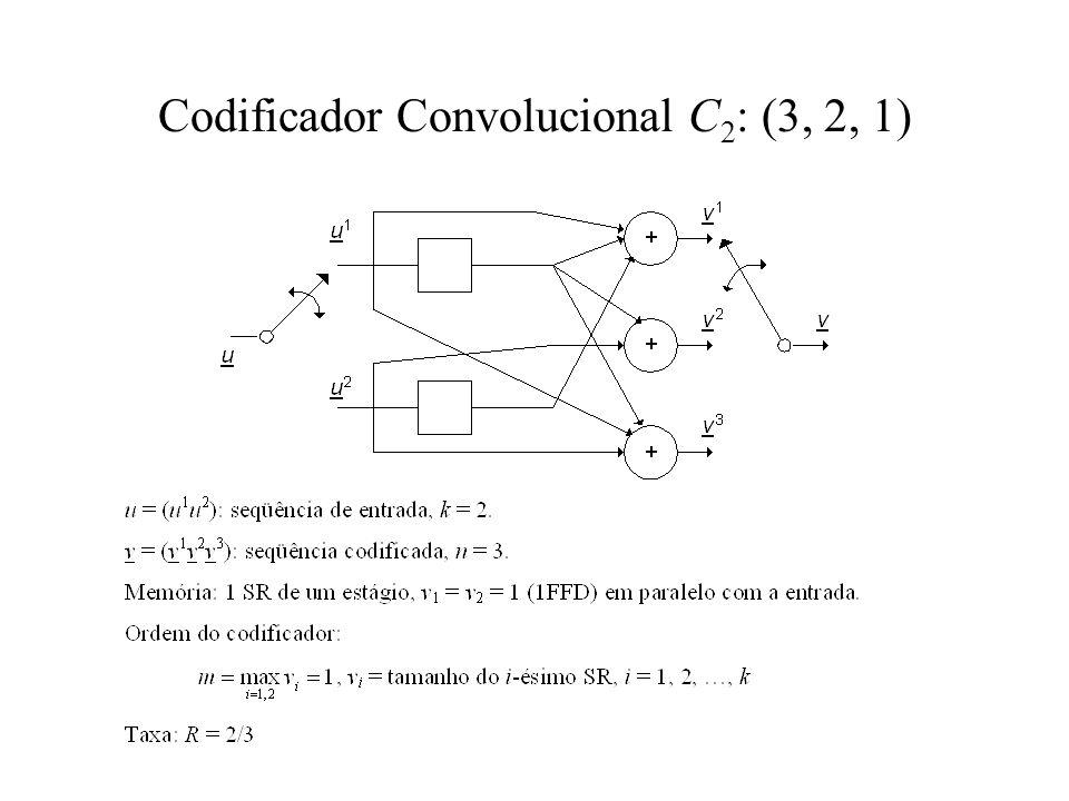 Codificador Convolucional C2: (3, 2, 1)