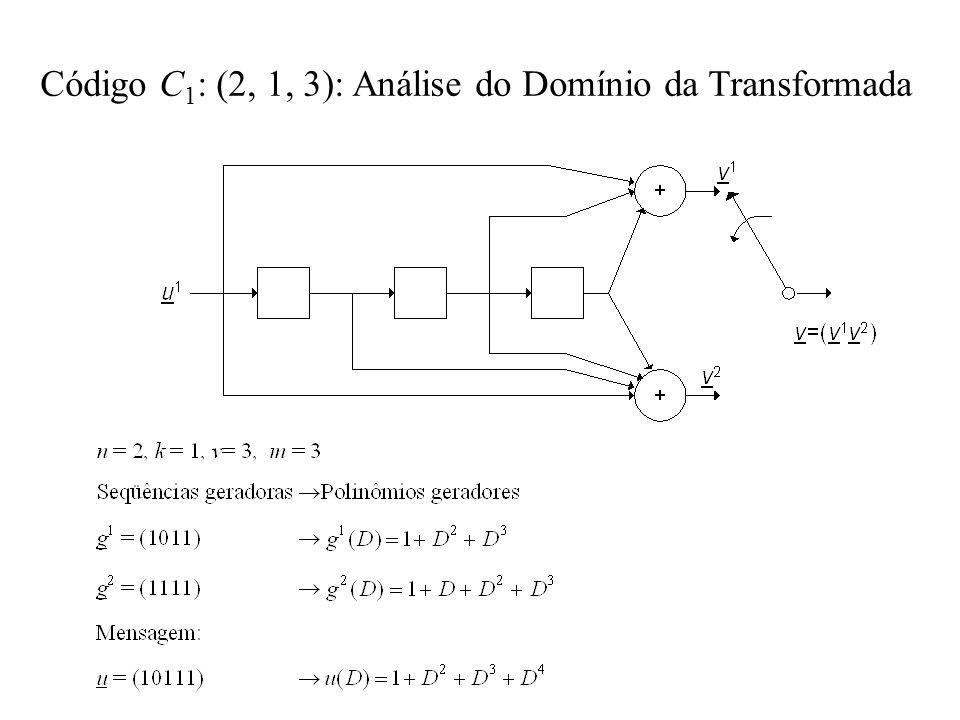 Código C1: (2, 1, 3): Análise do Domínio da Transformada