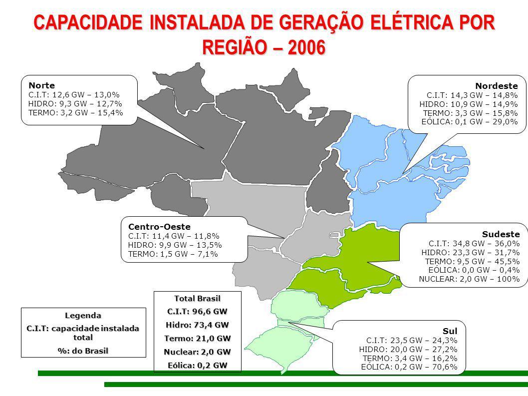 CAPACIDADE INSTALADA DE GERAÇÃO ELÉTRICA POR REGIÃO – 2006
