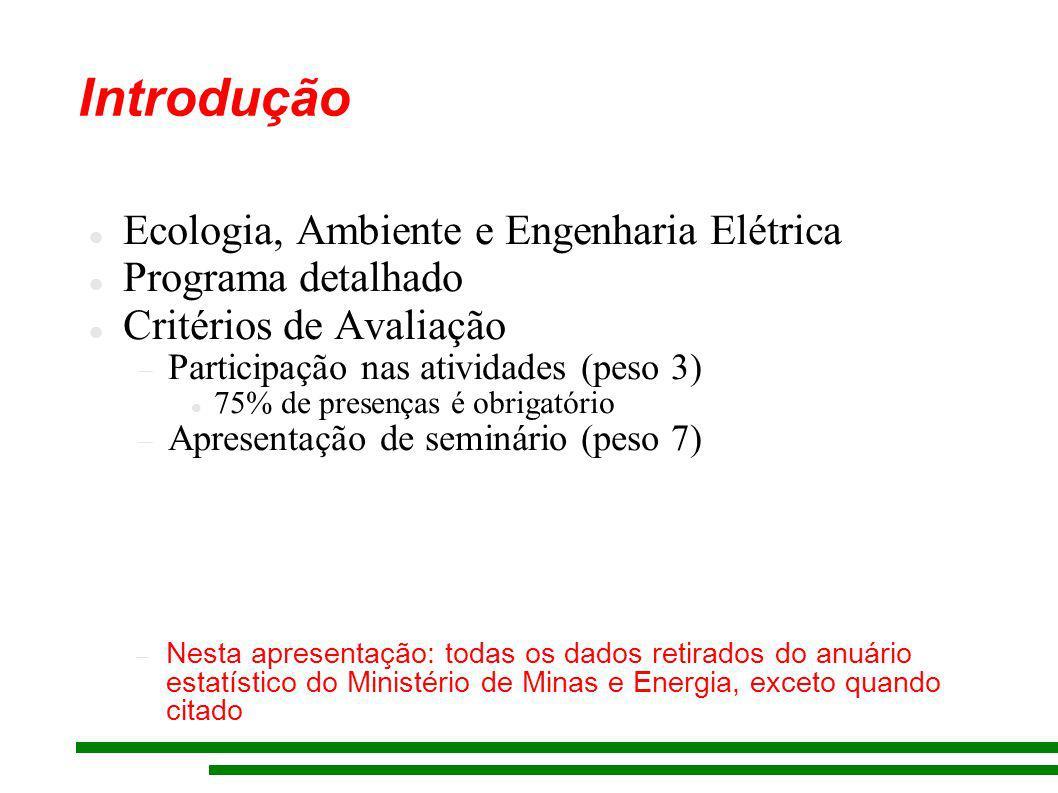 Introdução Ecologia, Ambiente e Engenharia Elétrica Programa detalhado