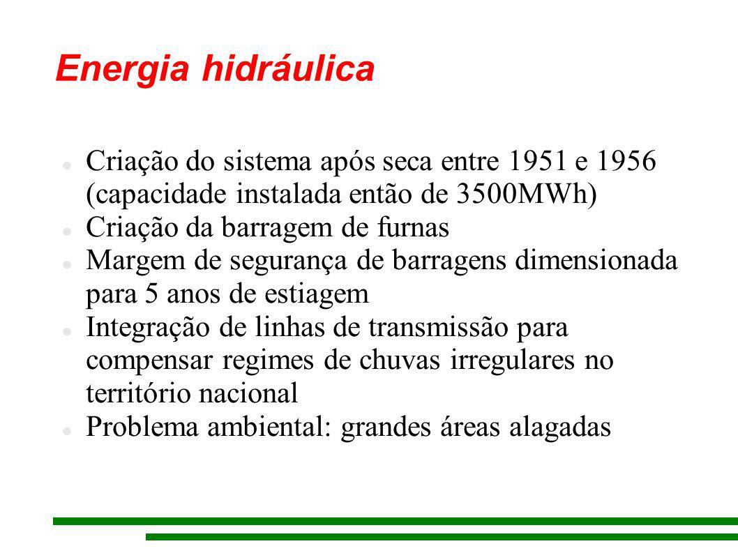 Energia hidráulica Criação do sistema após seca entre 1951 e 1956 (capacidade instalada então de 3500MWh)