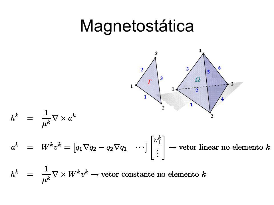 Magnetostática