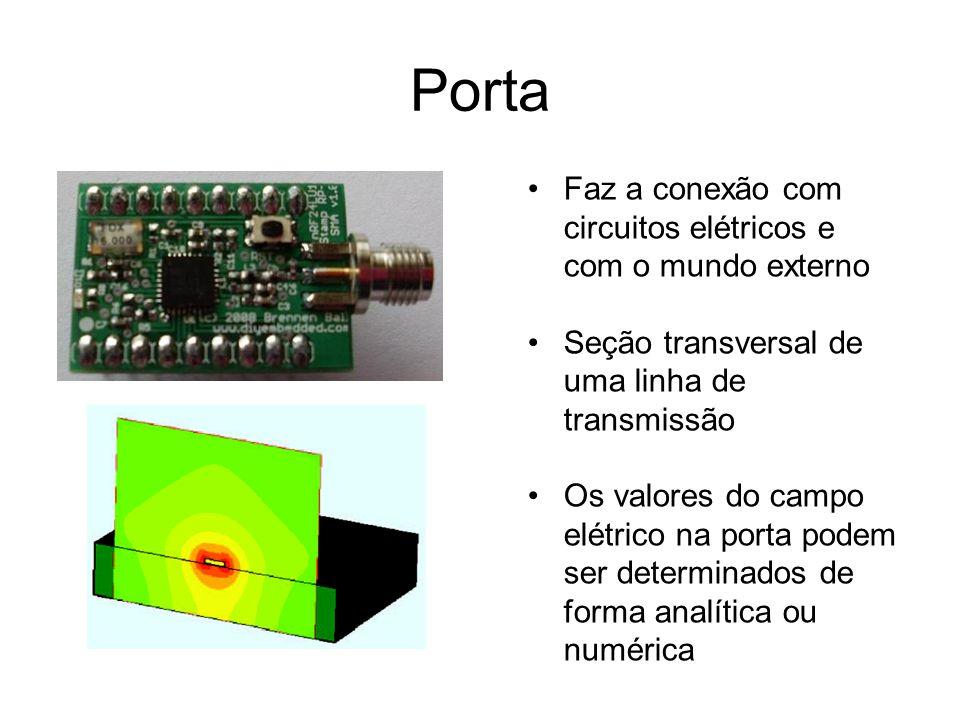 Porta Faz a conexão com circuitos elétricos e com o mundo externo