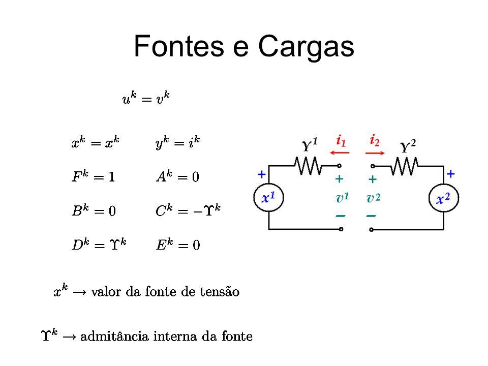 Fontes e Cargas