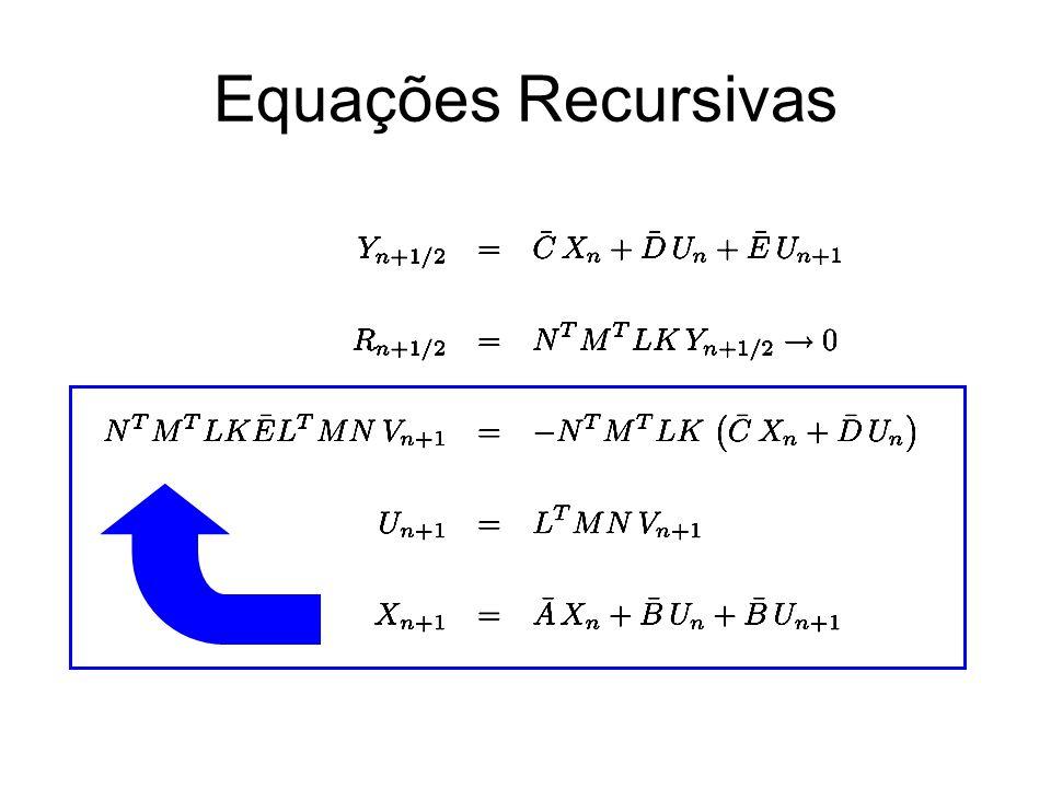 Equações Recursivas