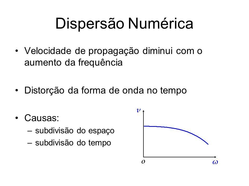 Dispersão Numérica Velocidade de propagação diminui com o aumento da frequência. Distorção da forma de onda no tempo.