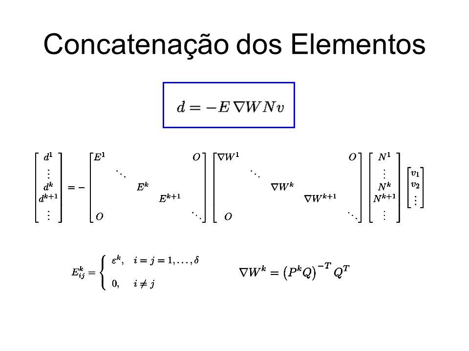 Concatenação dos Elementos