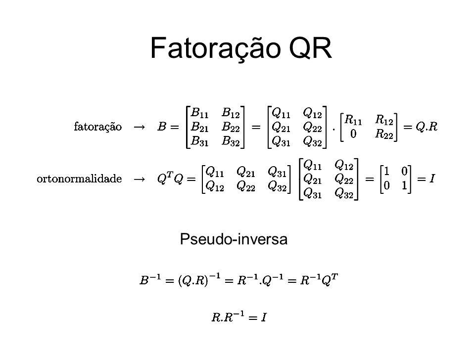 Fatoração QR Pseudo-inversa