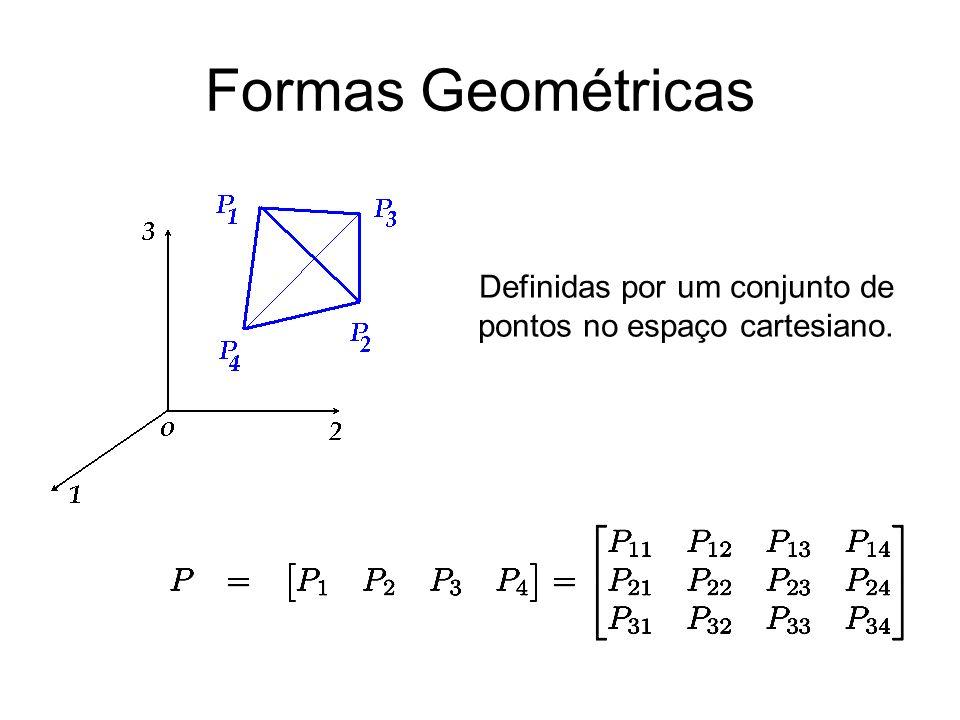 Definidas por um conjunto de pontos no espaço cartesiano.