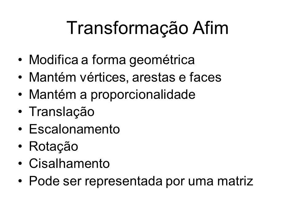 Transformação Afim Modifica a forma geométrica