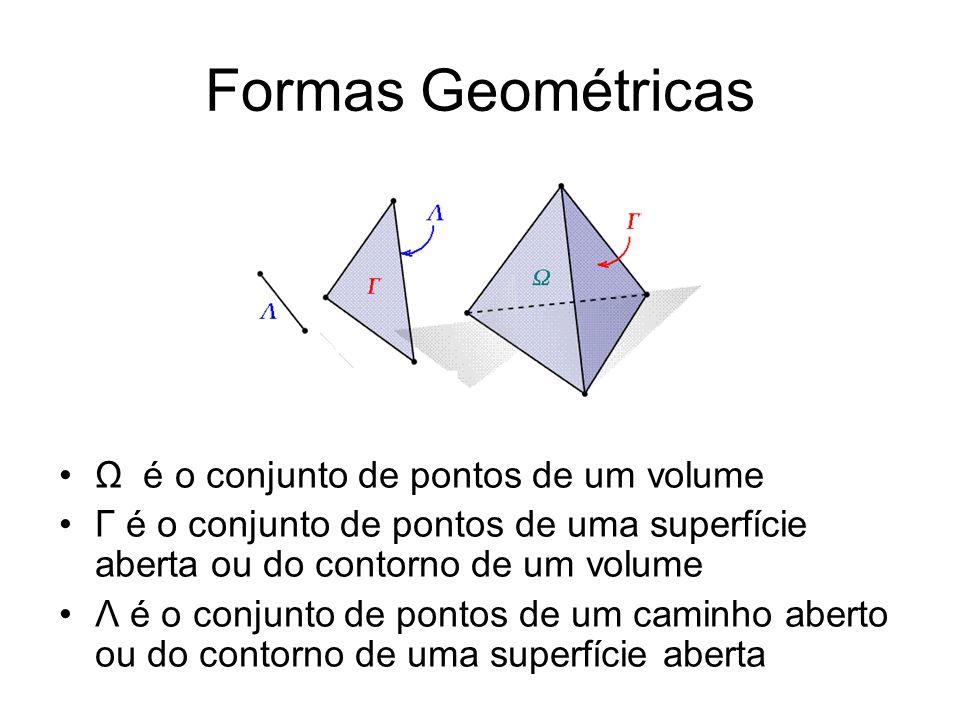 Formas Geométricas Ω é o conjunto de pontos de um volume