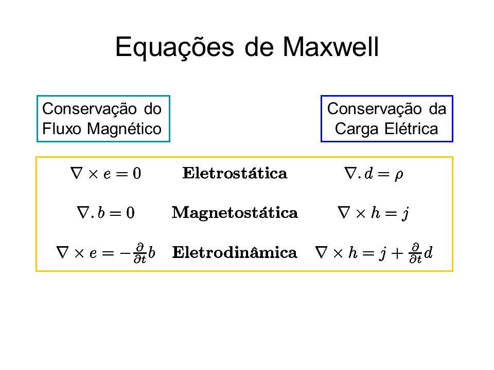 Equações de Maxwell Conservação do Fluxo Magnético Conservação da