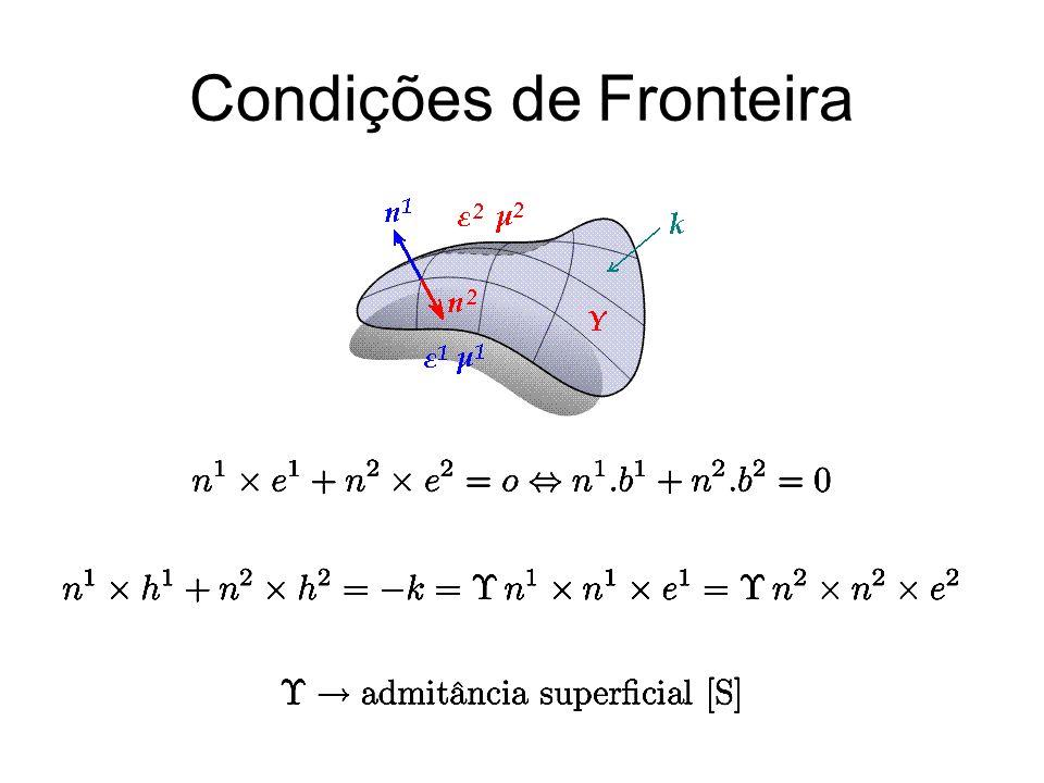 Condições de Fronteira