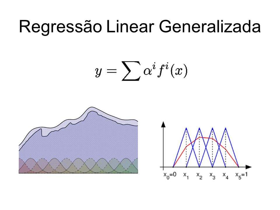 Regressão Linear Generalizada