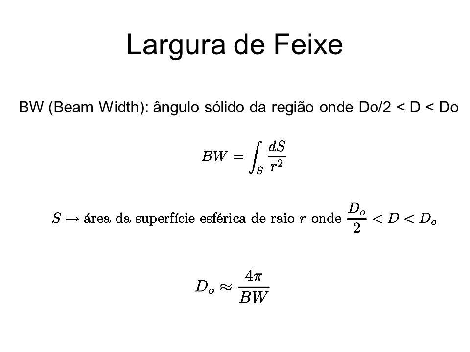 BW (Beam Width): ângulo sólido da região onde Do/2 < D < Do