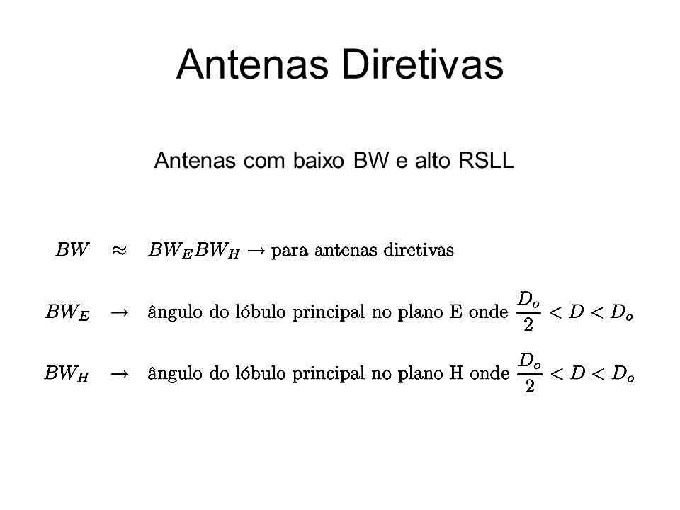 Antenas com baixo BW e alto RSLL