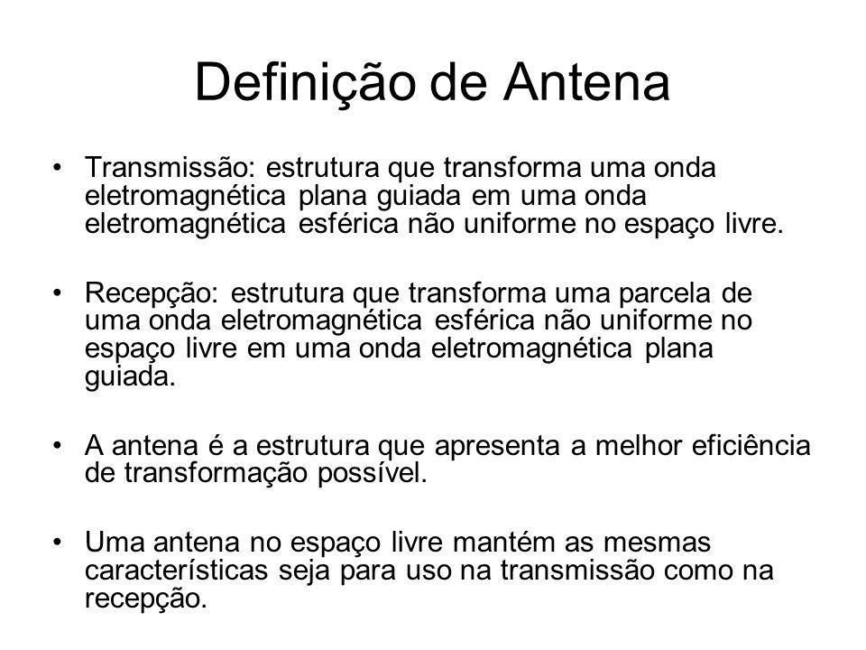 Definição de Antena