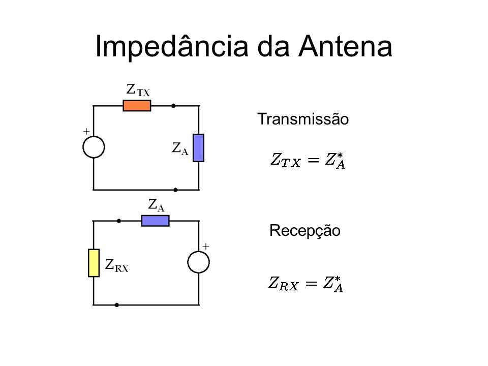Impedância da Antena Transmissão Recepção