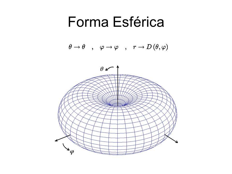 Forma Esférica