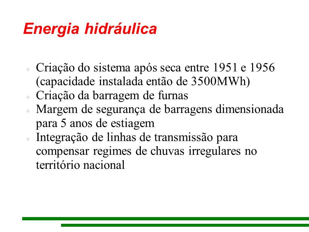 Energia hidráulicaCriação do sistema após seca entre 1951 e 1956 (capacidade instalada então de 3500MWh)