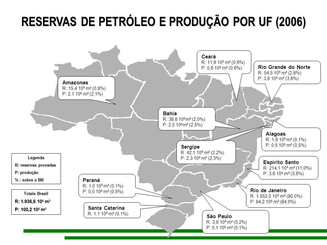 RESERVAS DE PETRÓLEO E PRODUÇÃO POR UF (2006)
