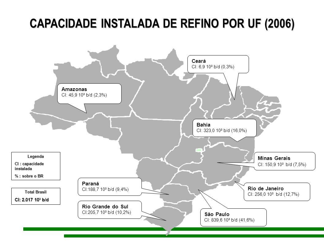 CAPACIDADE INSTALADA DE REFINO POR UF (2006)