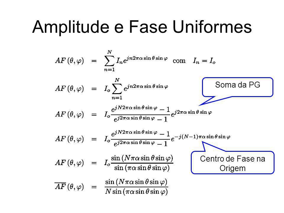 Amplitude e Fase Uniformes