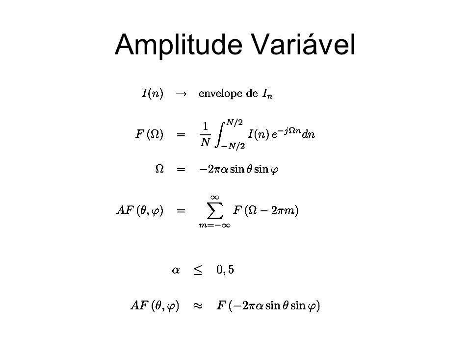 Amplitude Variável