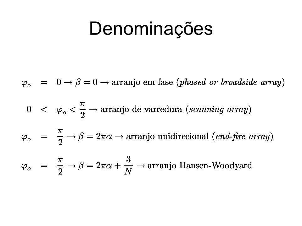 Denominações