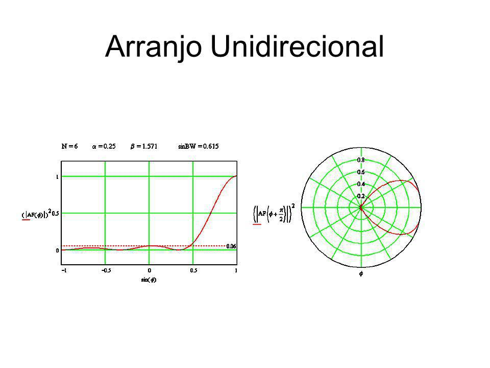 Arranjo Unidirecional