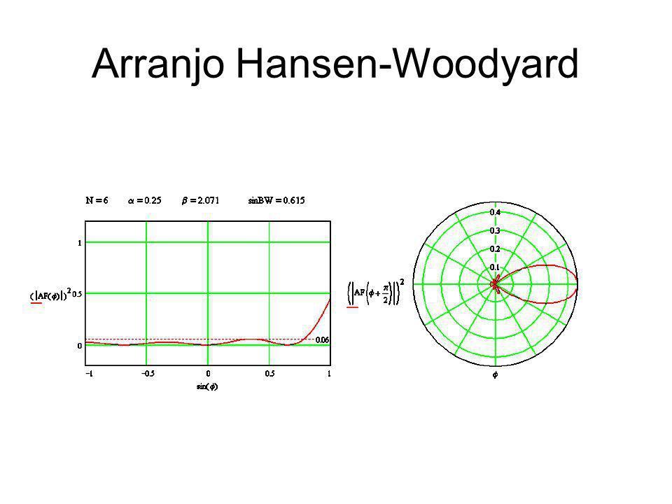 Arranjo Hansen-Woodyard