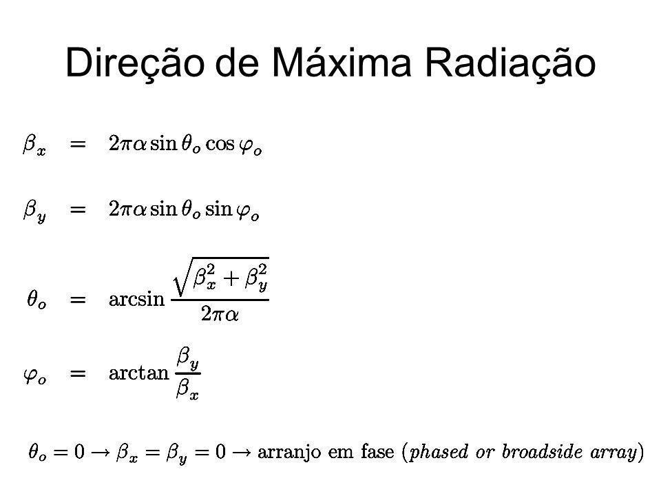 Direção de Máxima Radiação
