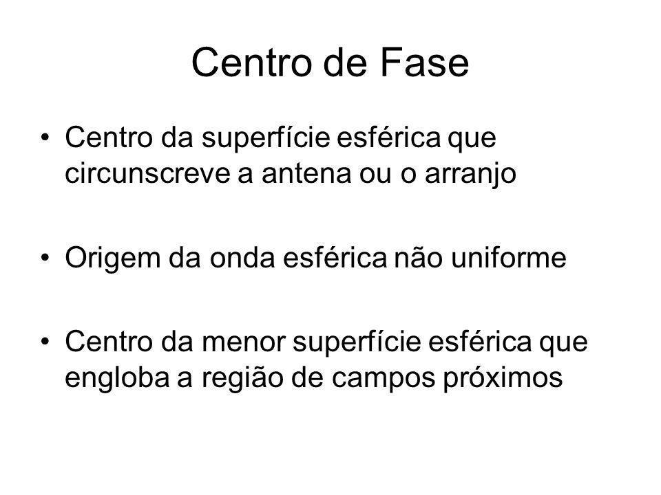 Centro de Fase Centro da superfície esférica que circunscreve a antena ou o arranjo. Origem da onda esférica não uniforme.