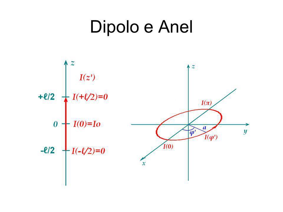 Dipolo e Anel