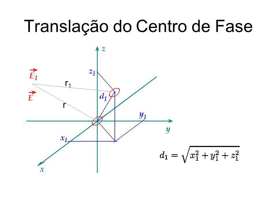 Translação do Centro de Fase