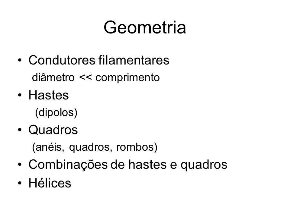 Geometria Condutores filamentares Hastes Quadros