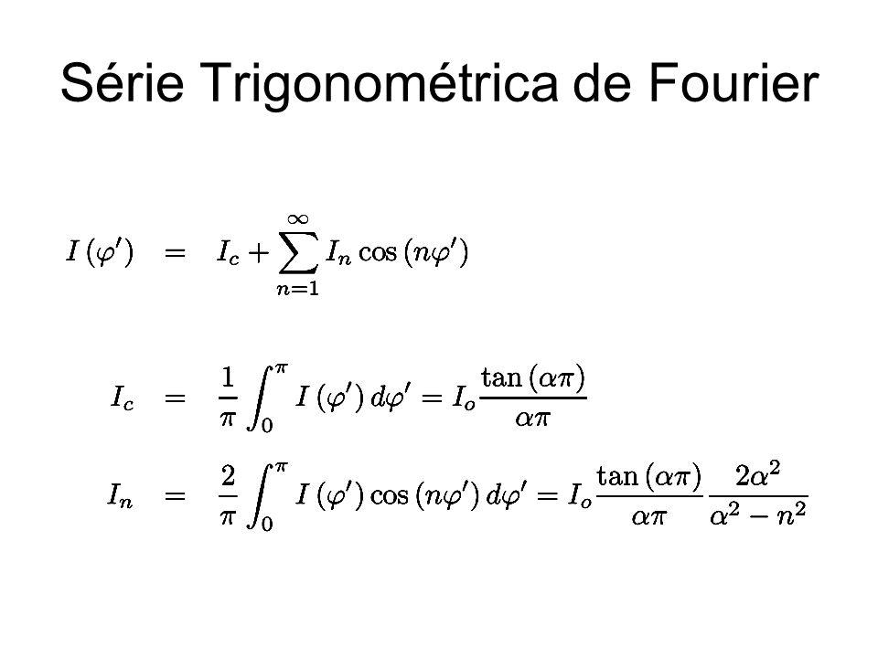 Série Trigonométrica de Fourier