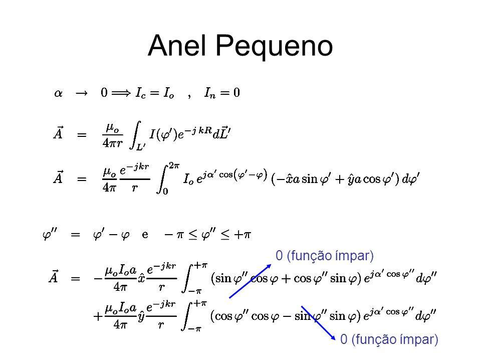 Anel Pequeno 0 (função ímpar) 0 (função ímpar)