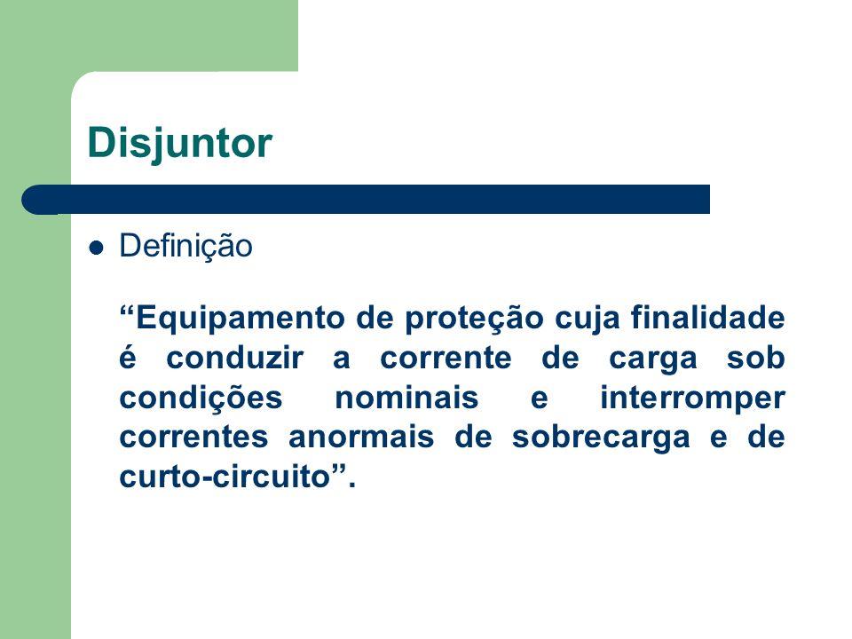Disjuntor Definição.