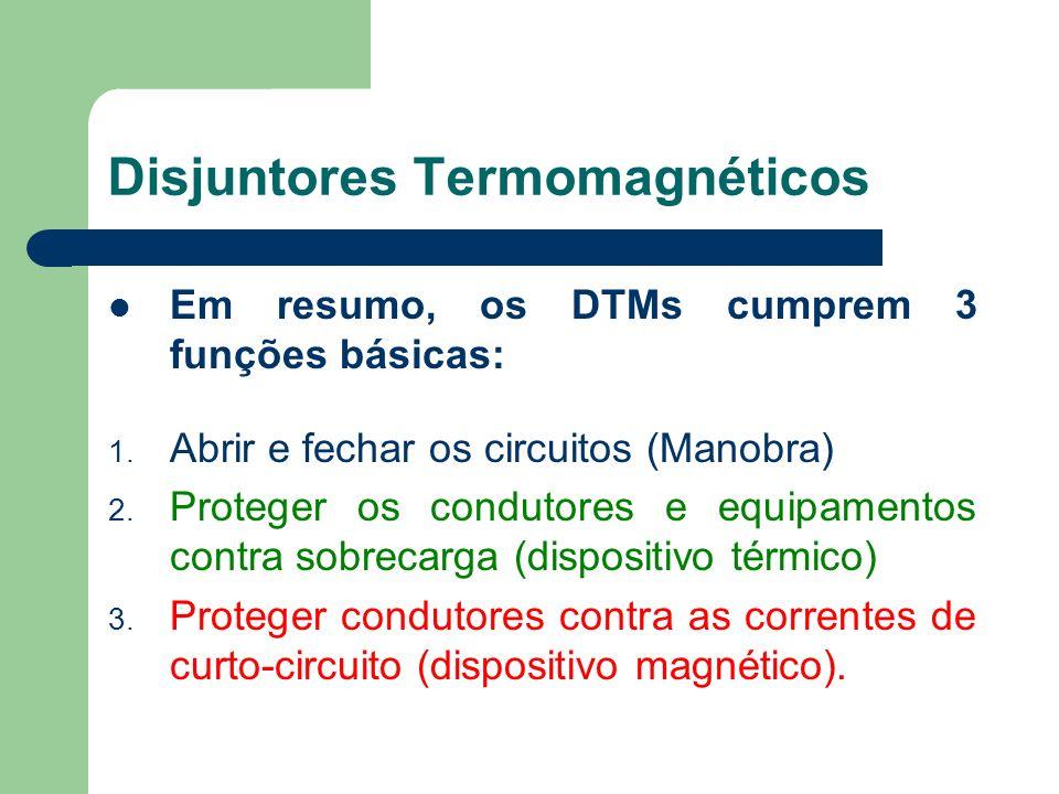 Disjuntores Termomagnéticos