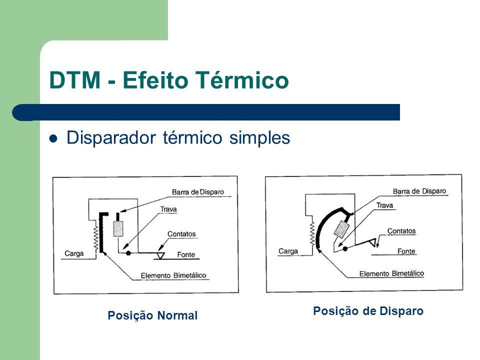 DTM - Efeito Térmico Disparador térmico simples Posição de Disparo