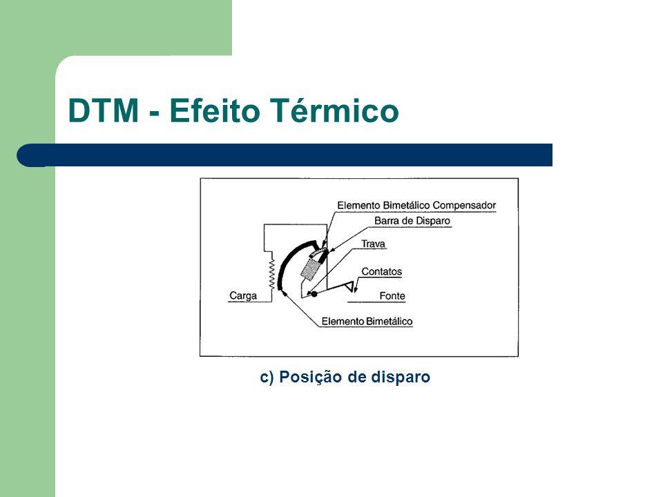DTM - Efeito Térmico c) Posição de disparo