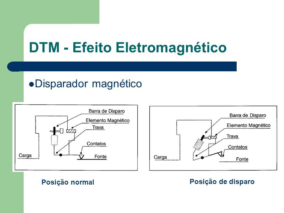 DTM - Efeito Eletromagnético