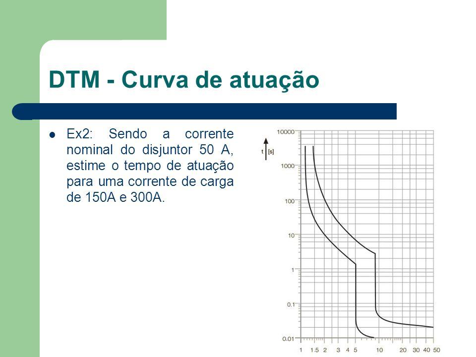 DTM - Curva de atuaçãoEx2: Sendo a corrente nominal do disjuntor 50 A, estime o tempo de atuação para uma corrente de carga de 150A e 300A.