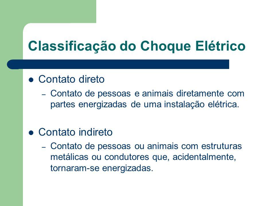 Classificação do Choque Elétrico