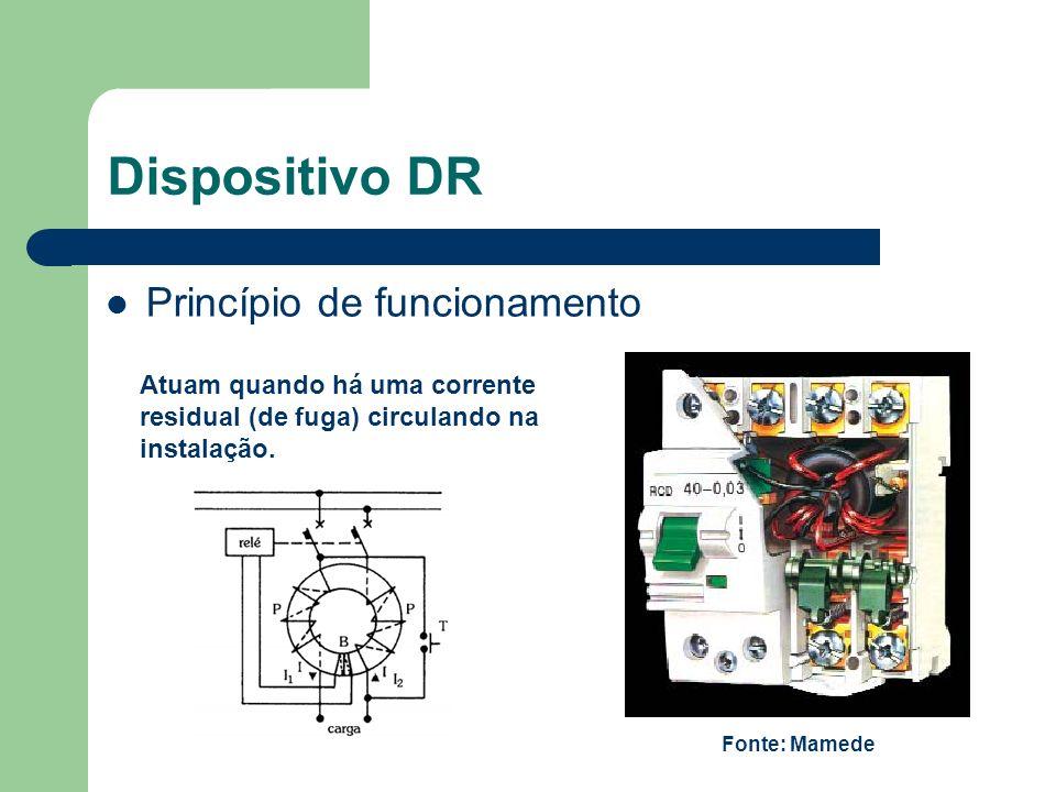 Dispositivo DR Princípio de funcionamento Atuam quando há uma corrente