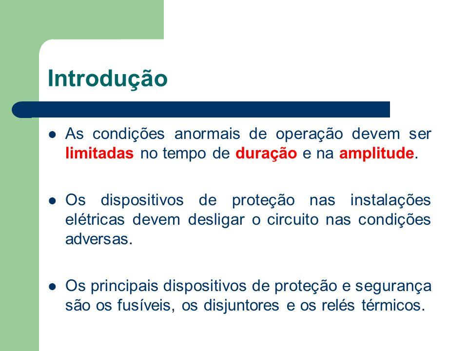 IntroduçãoAs condições anormais de operação devem ser limitadas no tempo de duração e na amplitude.