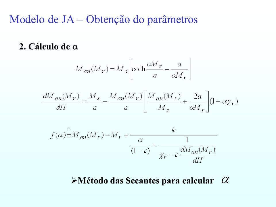 Modelo de JA – Obtenção do parâmetros
