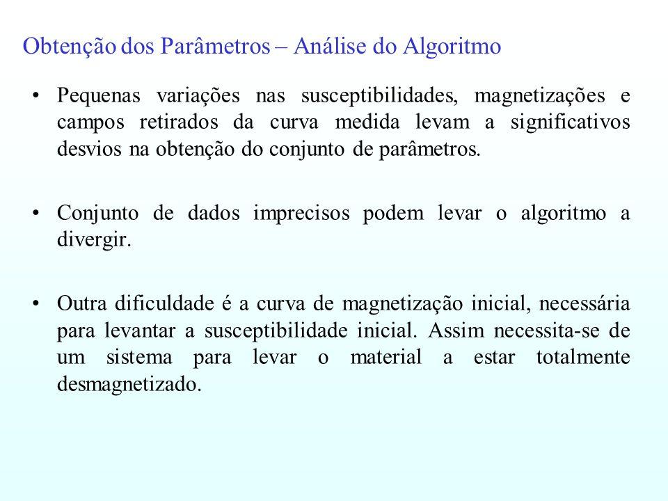 Obtenção dos Parâmetros – Análise do Algoritmo